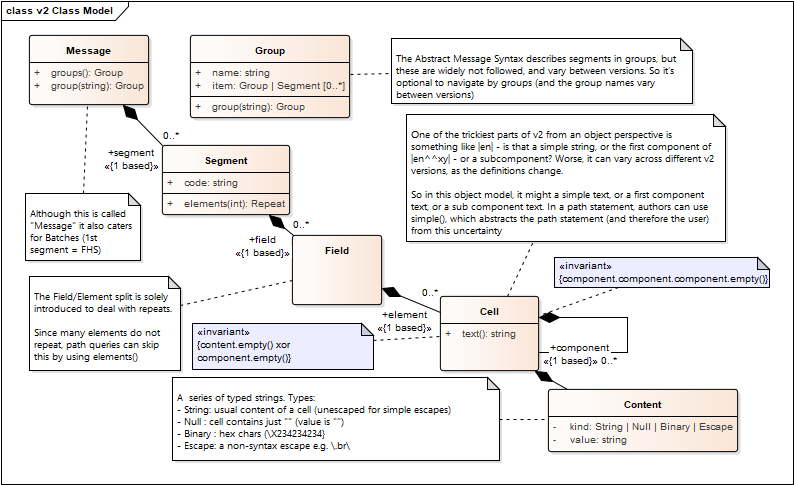 FHIRPath (3rd Normative Ballot)